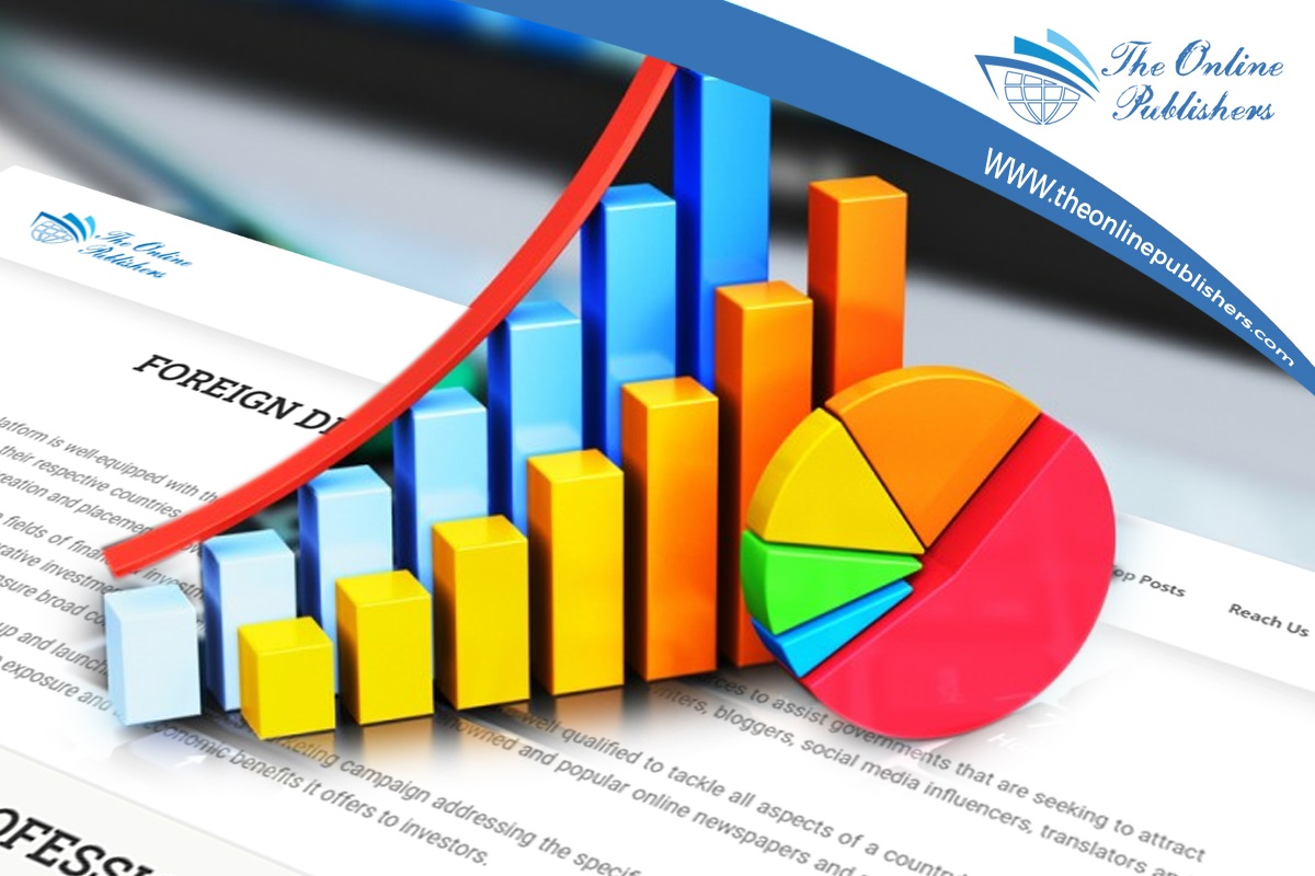 Reasons of Foreign Direct Investment